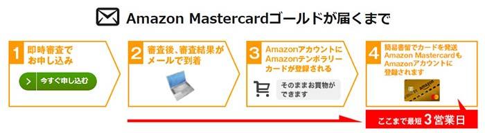 アマゾンゴールドクレジットカードの審査手順