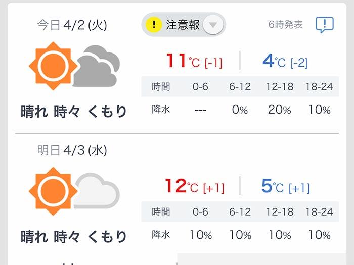 温度が低い寒い日の種まき